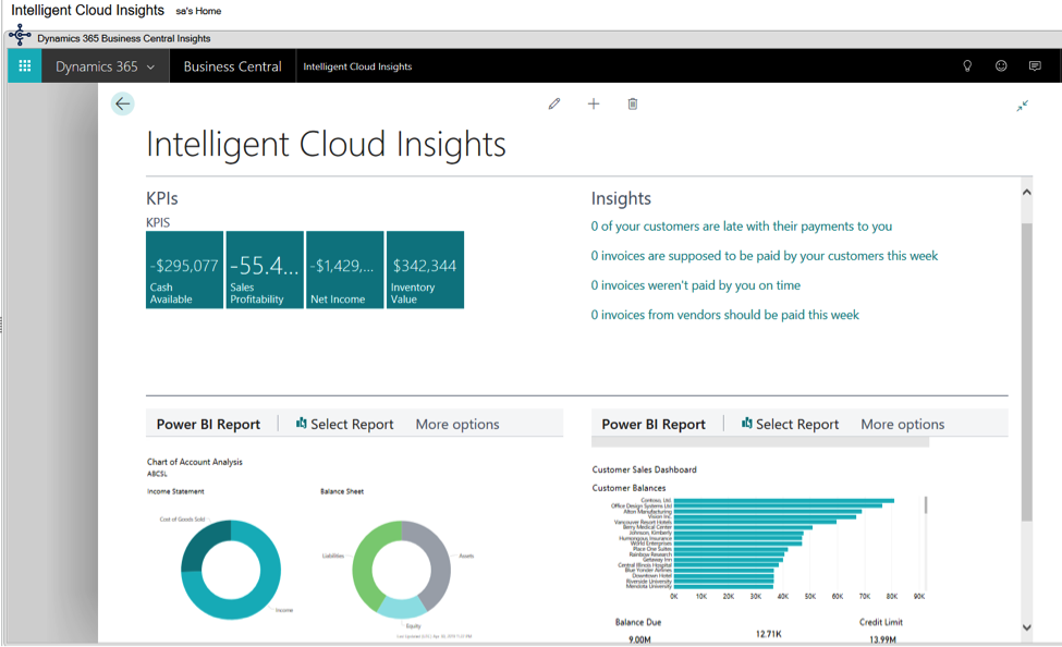 What Is Intelligent Cloud Insights for Microsoft Dynamics GP?