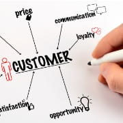 Discrete Manufacturers: Customer Relations for Sales and Marketing Workflow