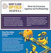 Shop Floor Optics Infographic preview