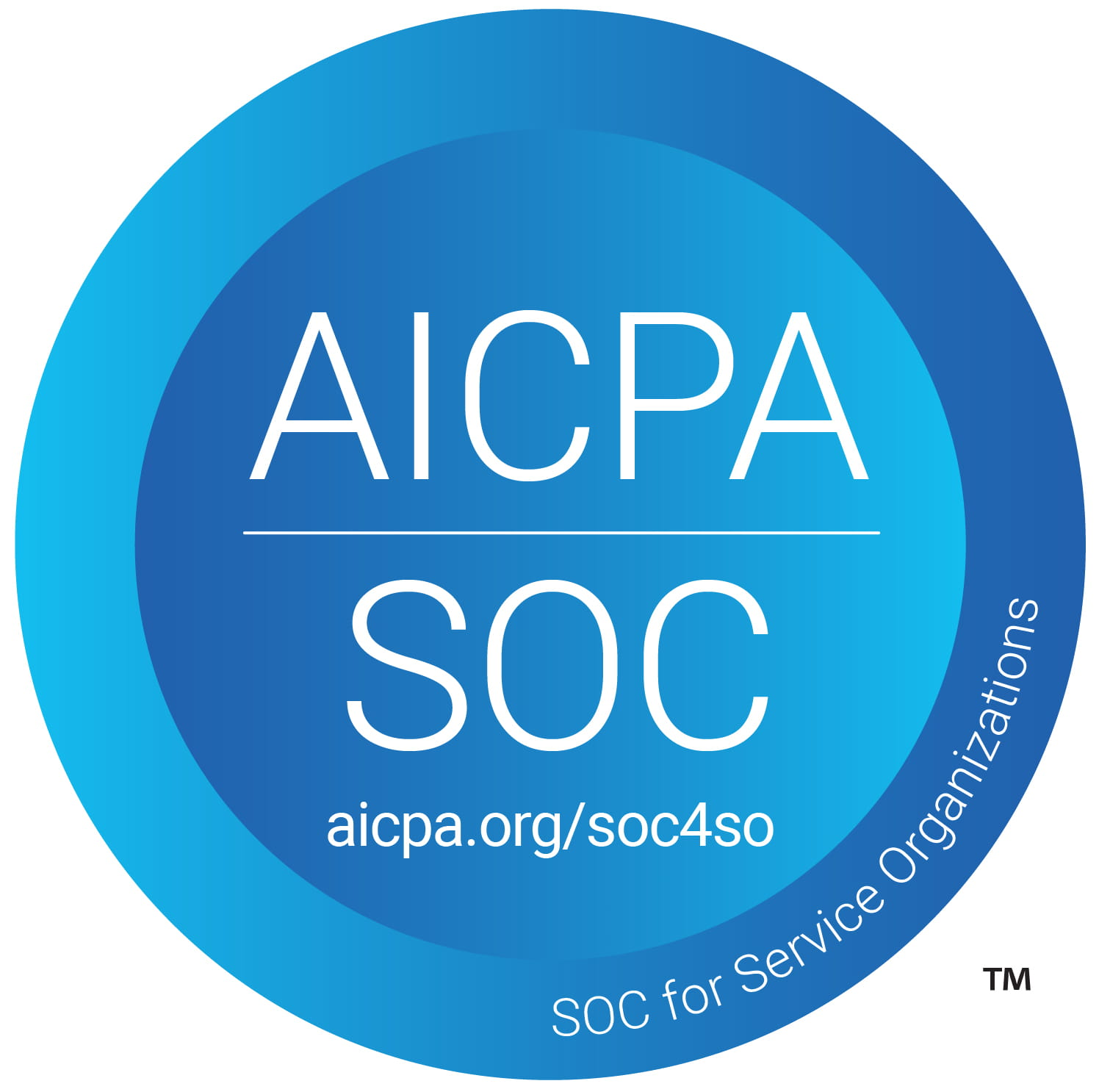 SOC audit - AICPA SOC for Service Organizations